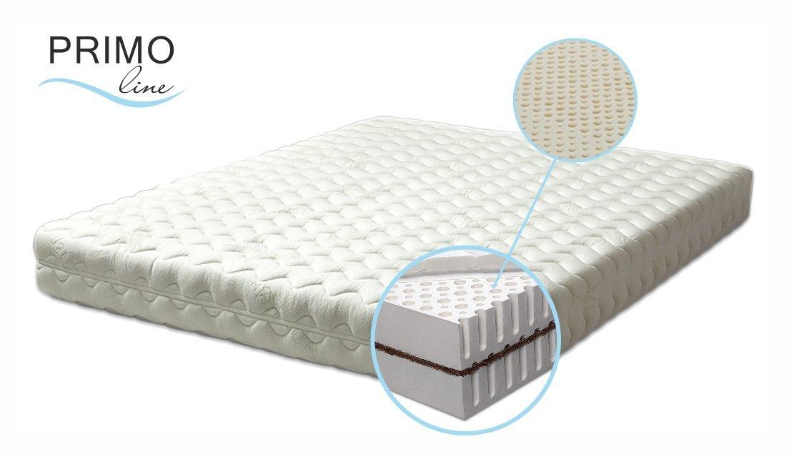 matratzen vergleich 2017 beste matratze kaufen und einen. Black Bedroom Furniture Sets. Home Design Ideas